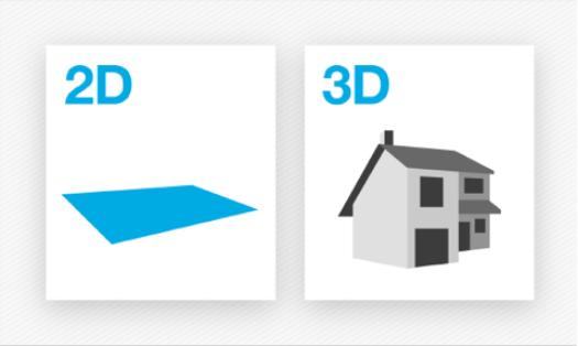 2D & 3D BIM Dimensions